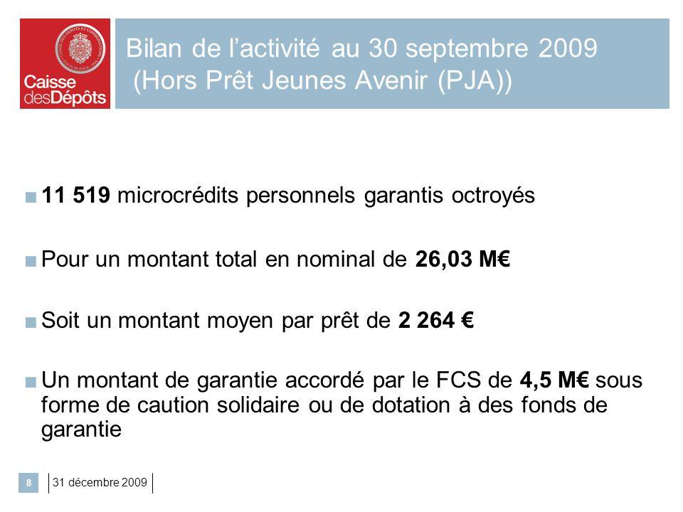 31 décembre 2009 8 Bilan de lactivité au 30 septembre 2009 (Hors Prêt Jeunes Avenir (PJA)) 11 519 microcrédits personnels garantis octroyés Pour un mo