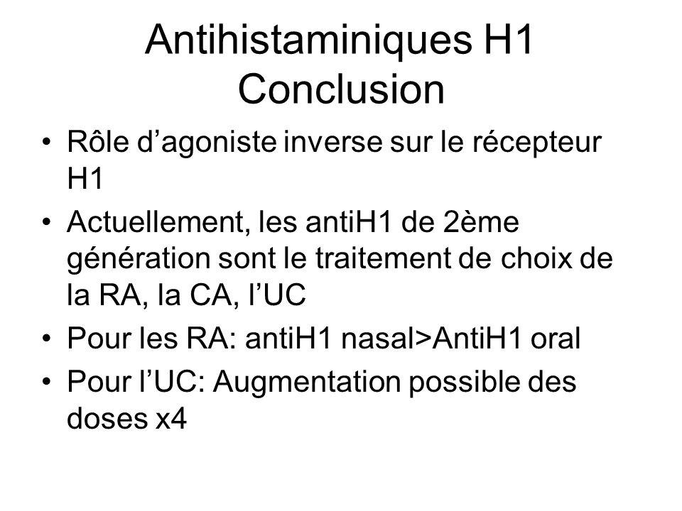 Antihistaminiques H1 Conclusion Rôle dagoniste inverse sur le récepteur H1 Actuellement, les antiH1 de 2ème génération sont le traitement de choix de la RA, la CA, lUC Pour les RA: antiH1 nasal>AntiH1 oral Pour lUC: Augmentation possible des doses x4