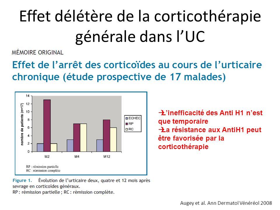 Augey et al. Ann Dermatol Vénéréol 2008 Effet délétère de la corticothérapie générale dans lUC Linefficacité des Anti H1 nest que temporaire La résist