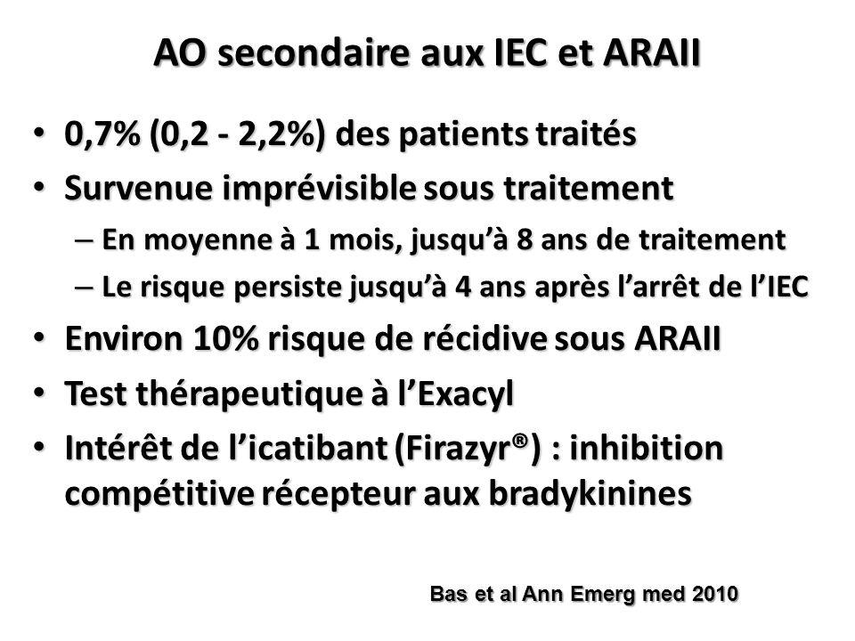 AO secondaire aux IEC et ARAII 0,7% (0,2 - 2,2%) des patients traités 0,7% (0,2 - 2,2%) des patients traités Survenue imprévisible sous traitement Sur