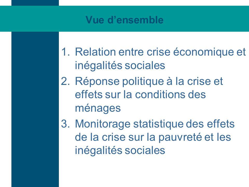 Vue densemble 1.Relation entre crise économique et inégalités sociales 2.Réponse politique à la crise et effets sur la conditions des ménages 3.Monitorage statistique des effets de la crise sur la pauvreté et les inégalités sociales