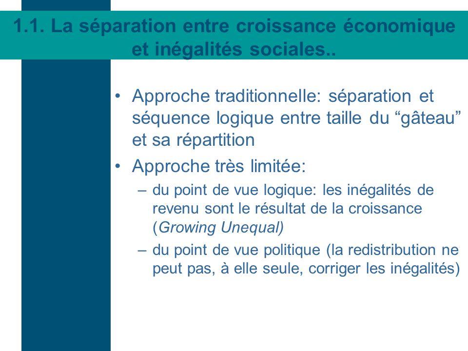 1.1. La séparation entre croissance économique et inégalités sociales..
