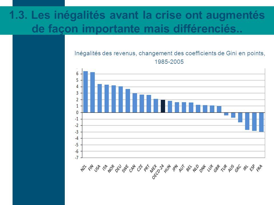 1.3. Les inégalités avant la crise ont augmentés de façon importante mais différenciés..