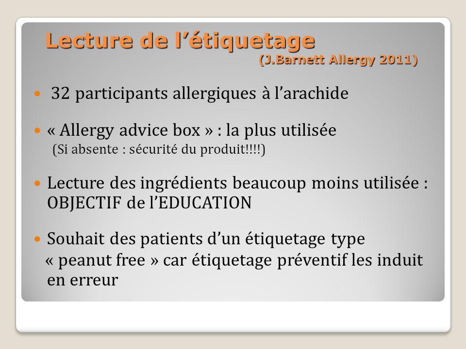 Lecture de létiquetage (J.Barnett Allergy 2011) 32 participants allergiques à larachide « Allergy advice box » : la plus utilisée (Si absente : sécuri
