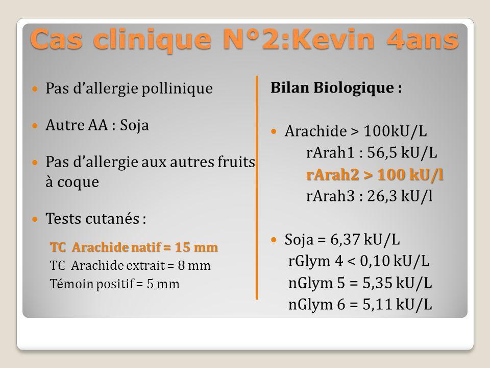 Cas clinique N°2:Kevin 4ans Pas dallergie pollinique Autre AA : Soja Pas dallergie aux autres fruits à coque Tests cutanés : TC Arachide natif = 15 mm
