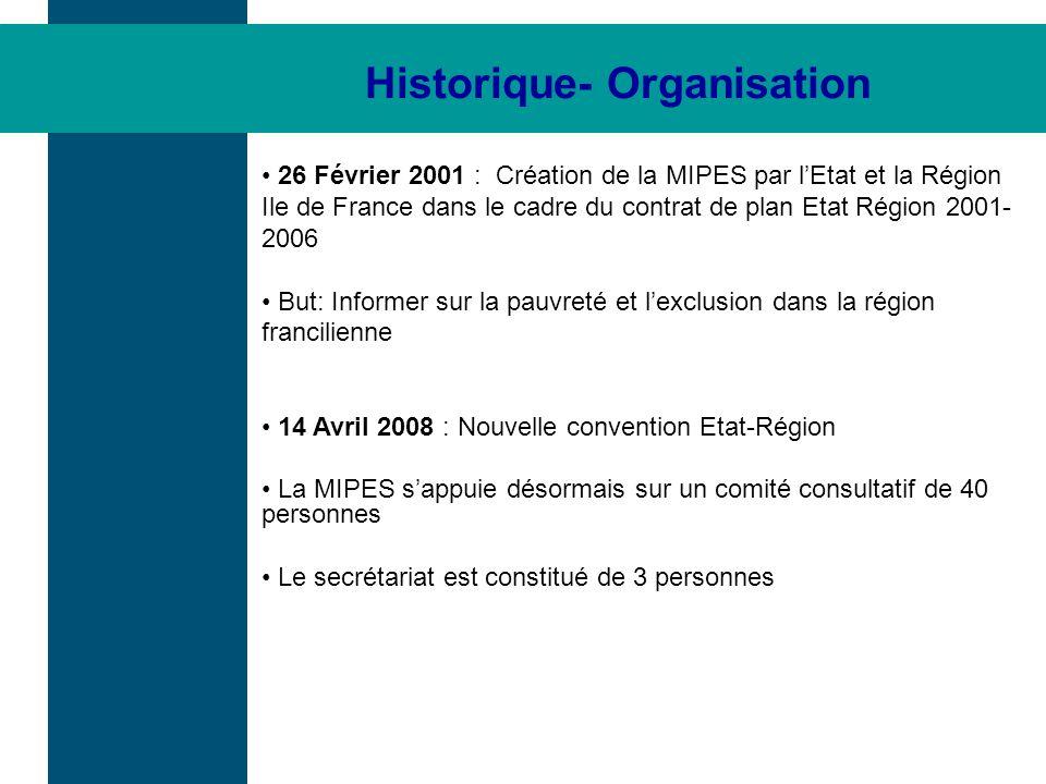 CONCLUSION: AVENIR Convention se termine le 31 mars prochain Positionnement de la MIPES à redéfinir pour lEtat