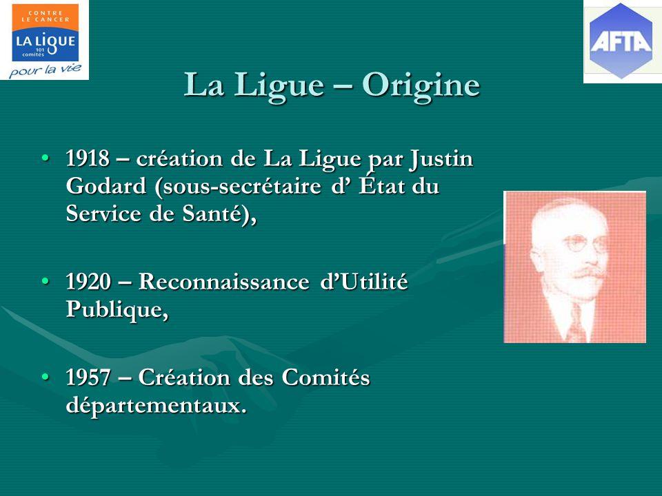 La Ligue - Le CER 2006 Le périmètre de combinaison des comptes Il intègre lensemble des entités juridiques de La Ligue nationale contre le cancer, soit 103 Comités Départementaux et le Siège de la Fédération.