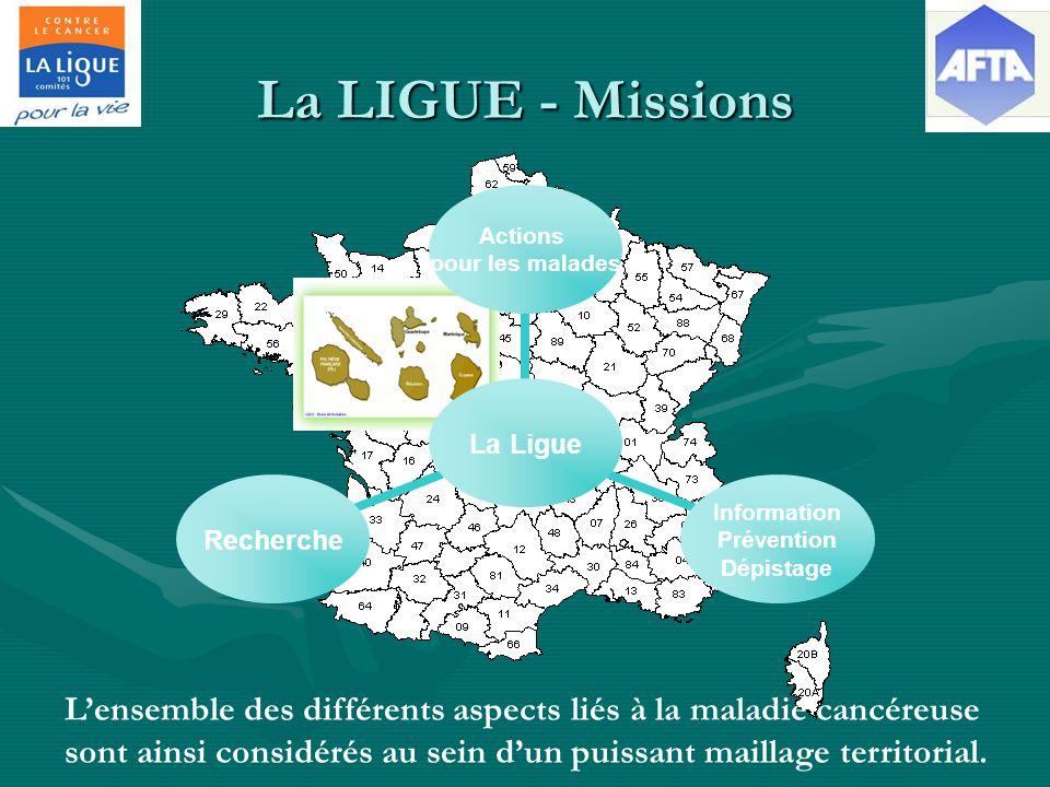 La LIGUE - Missions Lensemble des différents aspects liés à la maladie cancéreuse sont ainsi considérés au sein dun puissant maillage territorial.