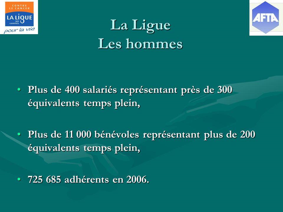La Ligue Le CER : les textes Loi du 07 août 1991Loi du 07 août 1991 Arrêté du 30 juillet 1993Arrêté du 30 juillet 1993 Ordonnance du 28 juillet 2005Ordonnance du 28 juillet 2005