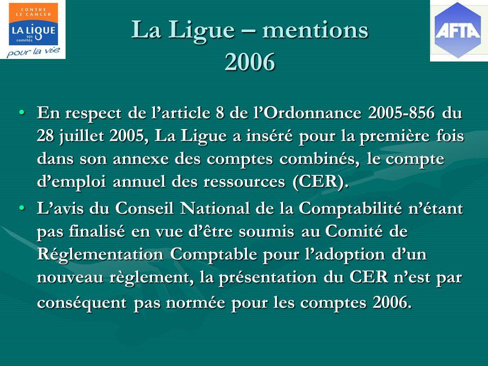 La Ligue – mentions 2006 En respect de larticle 8 de lOrdonnance 2005-856 du 28 juillet 2005, La Ligue a inséré pour la première fois dans son annexe des comptes combinés, le compte demploi annuel des ressources (CER).En respect de larticle 8 de lOrdonnance 2005-856 du 28 juillet 2005, La Ligue a inséré pour la première fois dans son annexe des comptes combinés, le compte demploi annuel des ressources (CER).