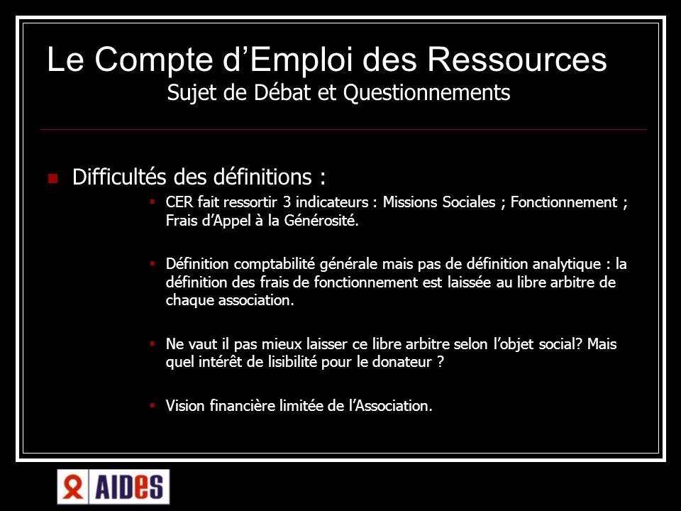 Le Compte dEmploi des Ressources té dans AIDES Sujet de Débat et Questionnements Difficultés des définitions : CER fait ressortir 3 indicateurs : Miss