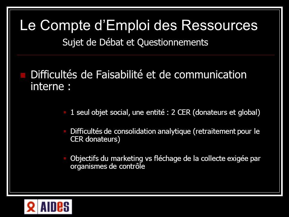 Le Compte dEmploi des Ressources té dans AIDES Sujet de Débat et Questionnements té dans AIDES 7 à < 11 Difficultés de Faisabilité et de communication