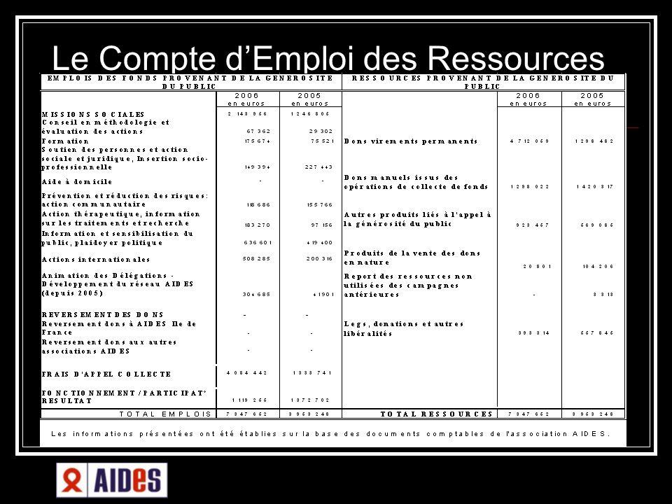Le Compte dEmploi des Ressources 7 à < 11