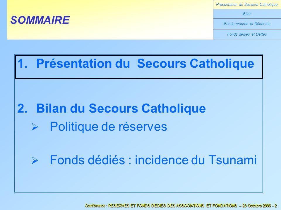 Fonds dédiées et Dettes Présentation du Secours Catholique Bilan Fonds propres et Réserves Présentation du Secours Catholique.