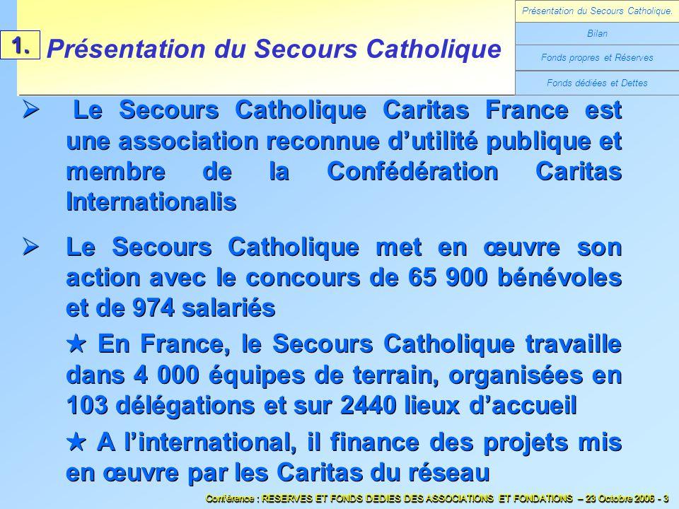 Fonds dédiées et Dettes Présentation du Secours Catholique Bilan Fonds propres et Réserves Présentation du Secours Catholique. Le Secours Catholique C