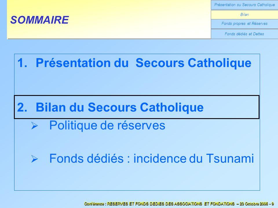 Fonds dédiés et Dettes SOMMAIRE Présentation su Secours Catholique Fonds propres et Réserves Bilan Conférence : RESERVES ET FONDS DEDIES DES ASSOCIATI