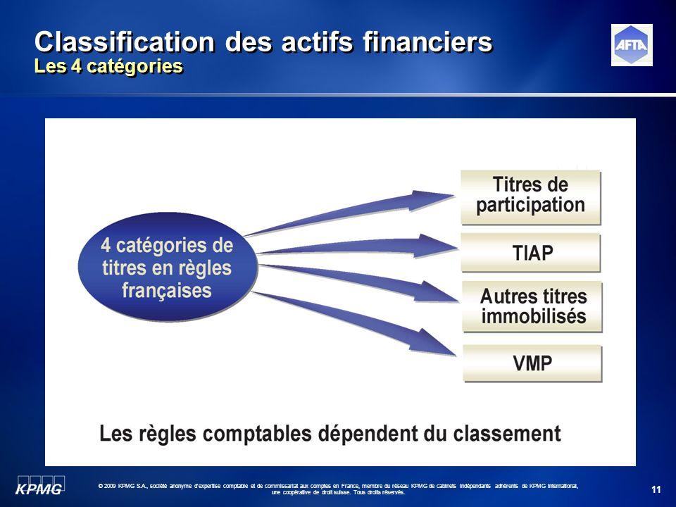 11 © 2009 KPMG S.A., société anonyme d'expertise comptable et de commissariat aux comptes en France, membre du réseau KPMG de cabinets indépendants ad