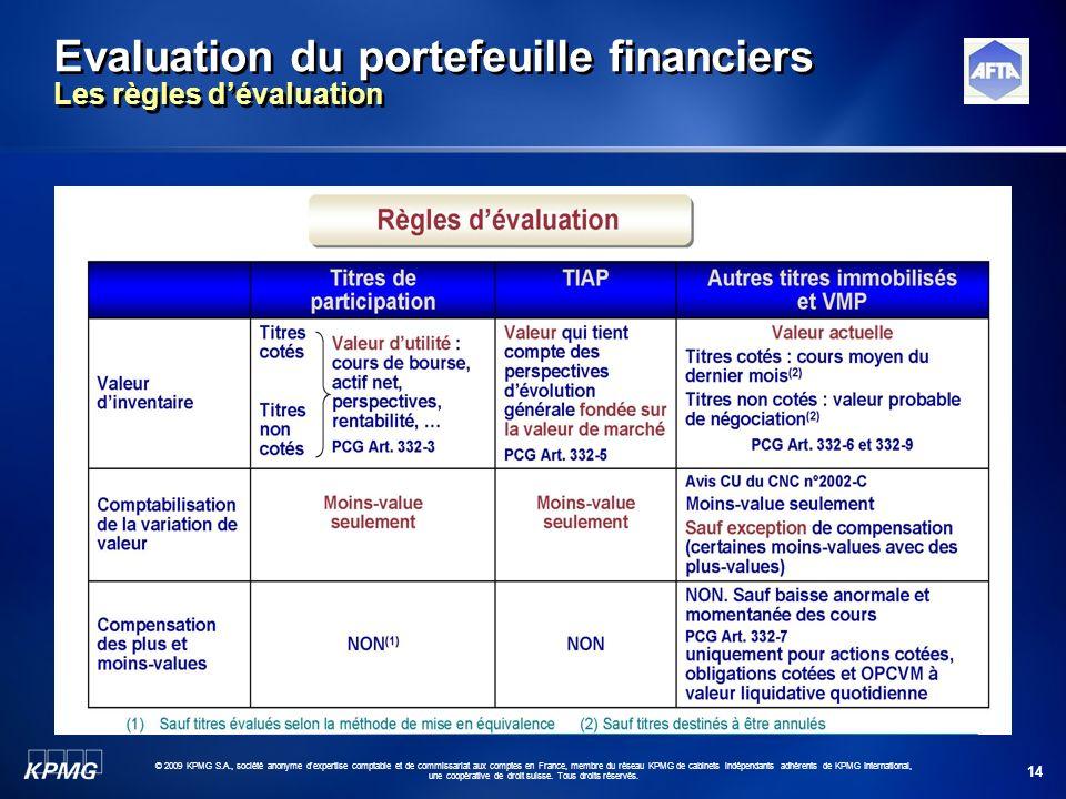 14 © 2009 KPMG S.A., société anonyme d'expertise comptable et de commissariat aux comptes en France, membre du réseau KPMG de cabinets indépendants ad