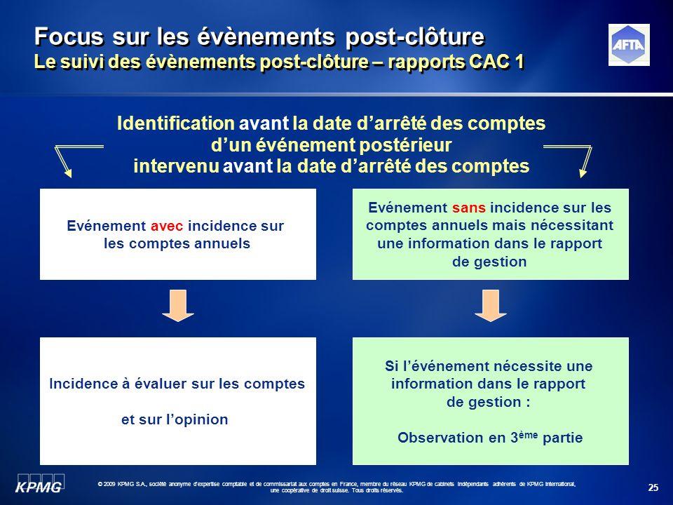 25 © 2009 KPMG S.A., société anonyme d'expertise comptable et de commissariat aux comptes en France, membre du réseau KPMG de cabinets indépendants ad