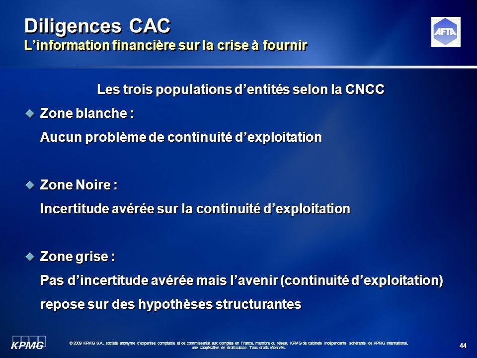 44 © 2009 KPMG S.A., société anonyme d'expertise comptable et de commissariat aux comptes en France, membre du réseau KPMG de cabinets indépendants ad