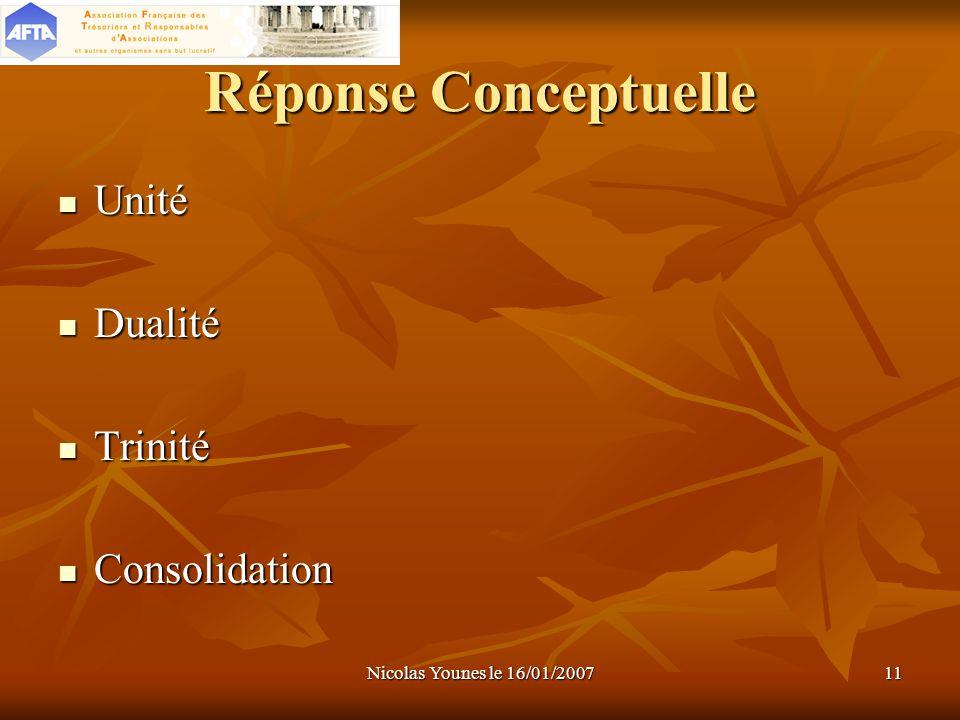 Nicolas Younes le 16/01/200711 Réponse Conceptuelle Unité Unité Dualité Dualité Trinité Trinité Consolidation Consolidation