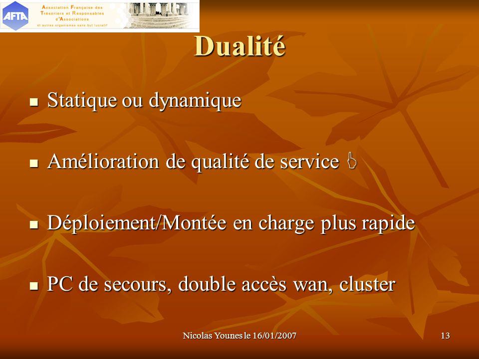 Nicolas Younes le 16/01/200713 Dualité Statique ou dynamique Statique ou dynamique Amélioration de qualité de service Amélioration de qualité de servi