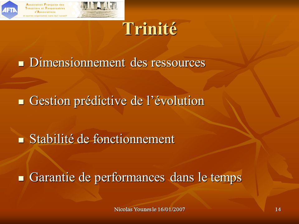Nicolas Younes le 16/01/200714 Trinité Dimensionnement des ressources Dimensionnement des ressources Gestion prédictive de lévolution Gestion prédicti