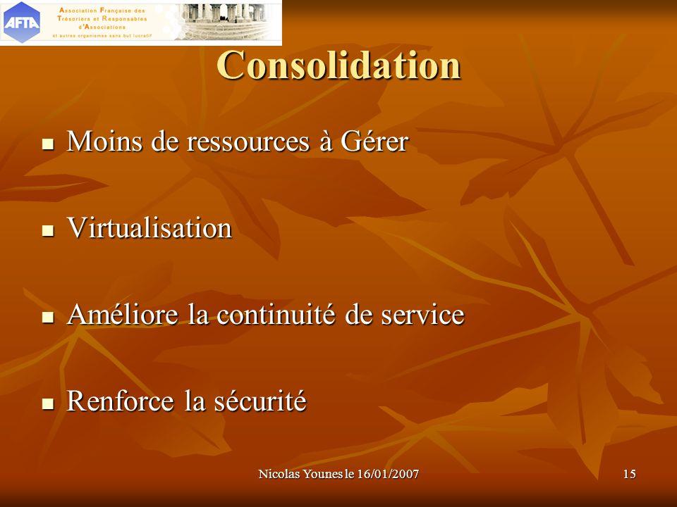 Nicolas Younes le 16/01/200715 Consolidation Moins de ressources à Gérer Moins de ressources à Gérer Virtualisation Virtualisation Améliore la continu