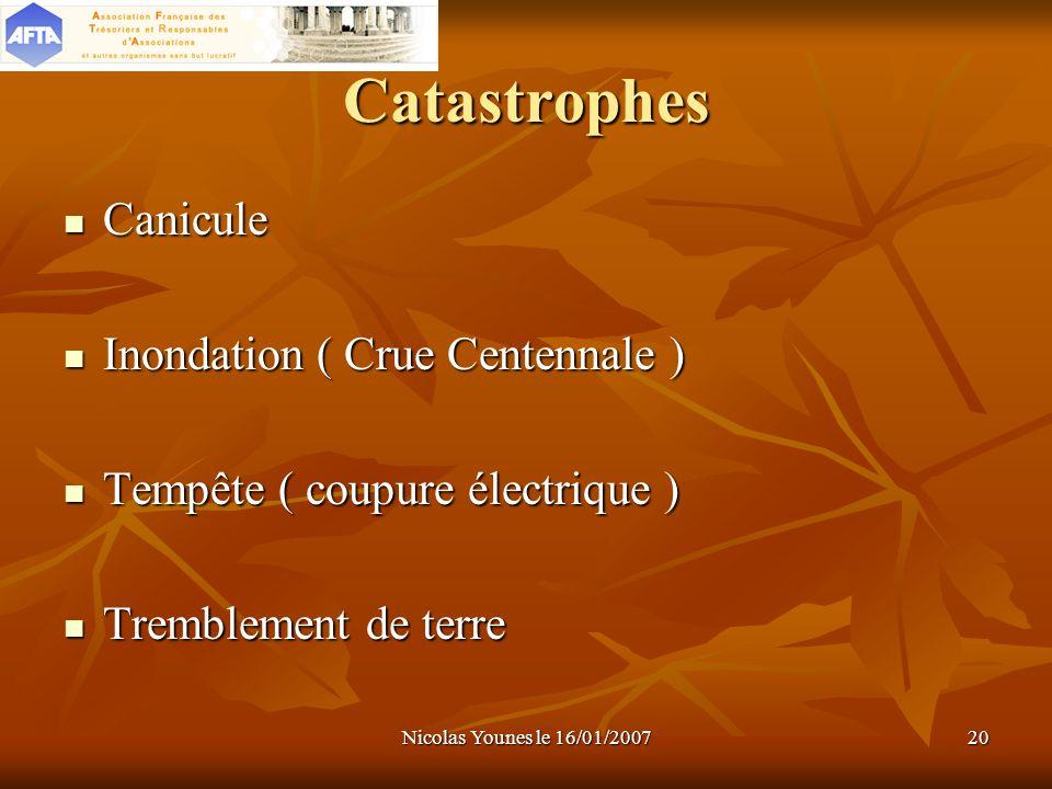 Nicolas Younes le 16/01/200720 Catastrophes Canicule Canicule Inondation ( Crue Centennale ) Inondation ( Crue Centennale ) Tempête ( coupure électriq