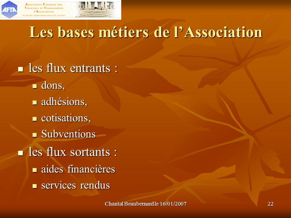Chantal Beaubernard le 16/01/200722 Les bases métiers de lAssociation les flux entrants : les flux entrants : dons, dons, adhésions, adhésions, cotisa