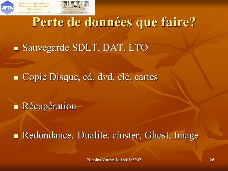 Nicolas Younes le 16/01/200726 Perte de données que faire? Sauvegarde SDLT, DAT, LTO Sauvegarde SDLT, DAT, LTO Copie Disque, cd, dvd, clé, cartes Copi