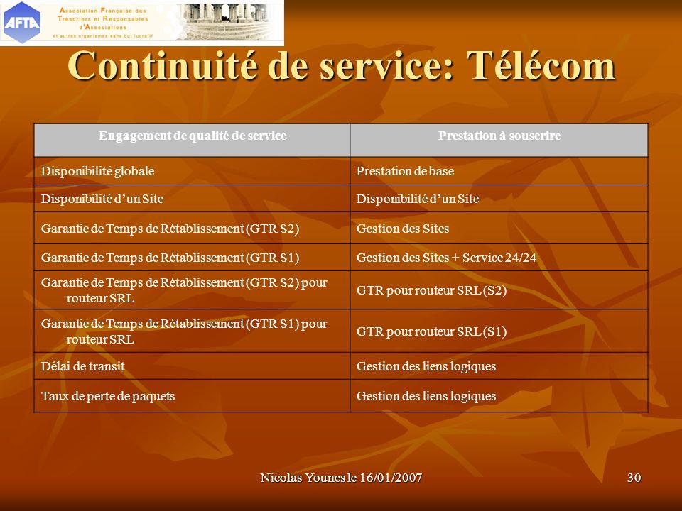 Nicolas Younes le 16/01/200730 Continuité de service: Télécom Engagement de qualité de servicePrestation à souscrire Disponibilité globalePrestation d