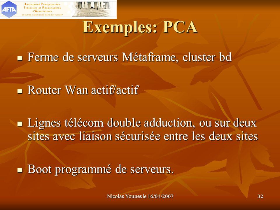 Nicolas Younes le 16/01/200732 Exemples: PCA Ferme de serveurs Métaframe, cluster bd Ferme de serveurs Métaframe, cluster bd Router Wan actif/actif Ro