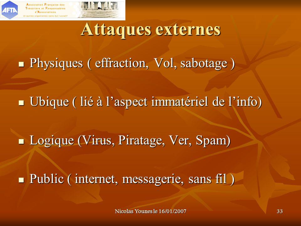 Nicolas Younes le 16/01/200733 Attaques externes Physiques ( effraction, Vol, sabotage ) Physiques ( effraction, Vol, sabotage ) Ubique ( lié à laspec