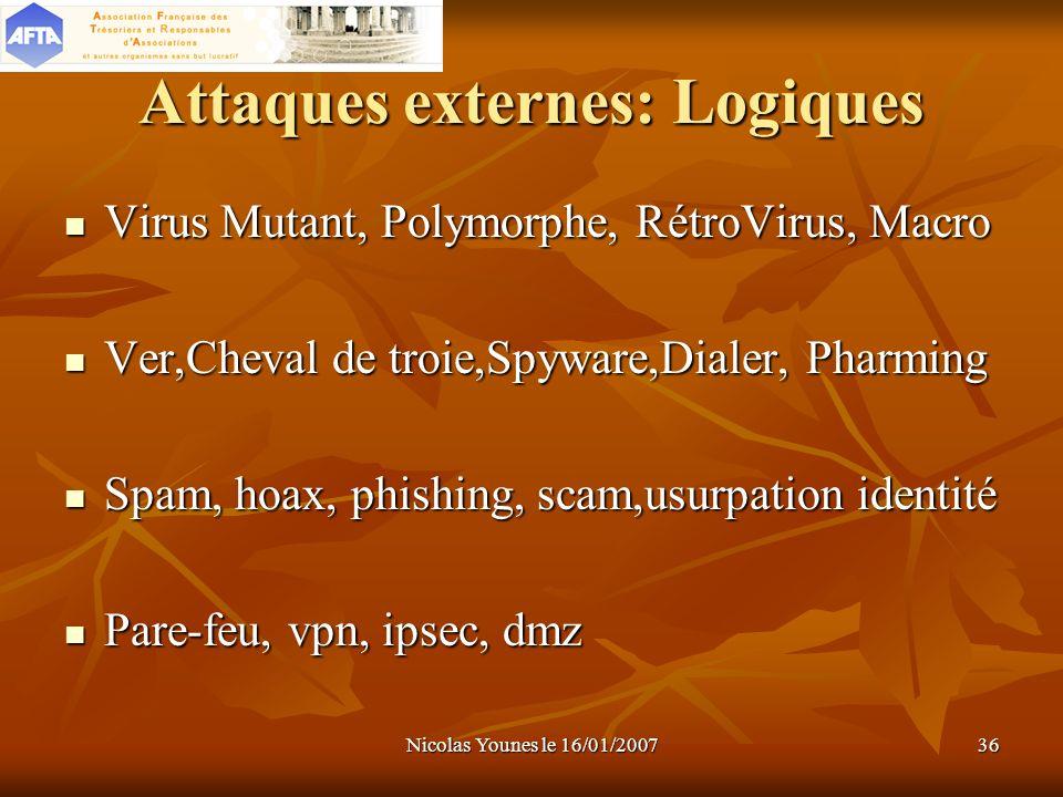 Nicolas Younes le 16/01/200736 Attaques externes: Logiques Virus Mutant, Polymorphe, RétroVirus, Macro Ver,Cheval de troie,Spyware,Dialer, Pharming Sp