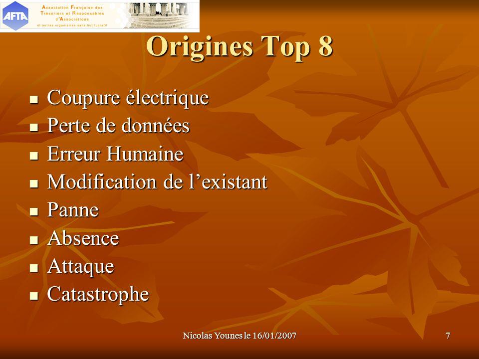 Nicolas Younes le 16/01/20077 Origines Top 8 Coupure électrique Coupure électrique Perte de données Perte de données Erreur Humaine Erreur Humaine Mod
