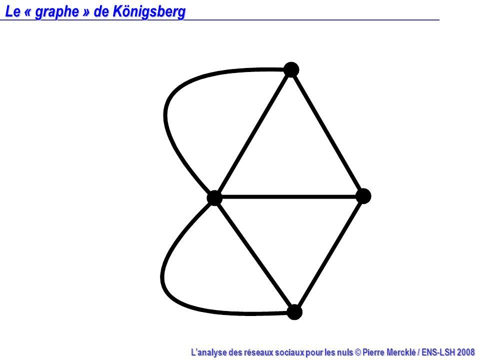 Lanalyse des réseaux sociaux pour les nuls © Pierre Mercklé / ENS-LSH 2008 Le « graphe » de Königsberg