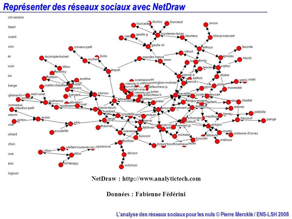 Lanalyse des réseaux sociaux pour les nuls © Pierre Mercklé / ENS-LSH 2008 Représenter des réseaux sociaux avec NetDraw NetDraw : http://www.analytict