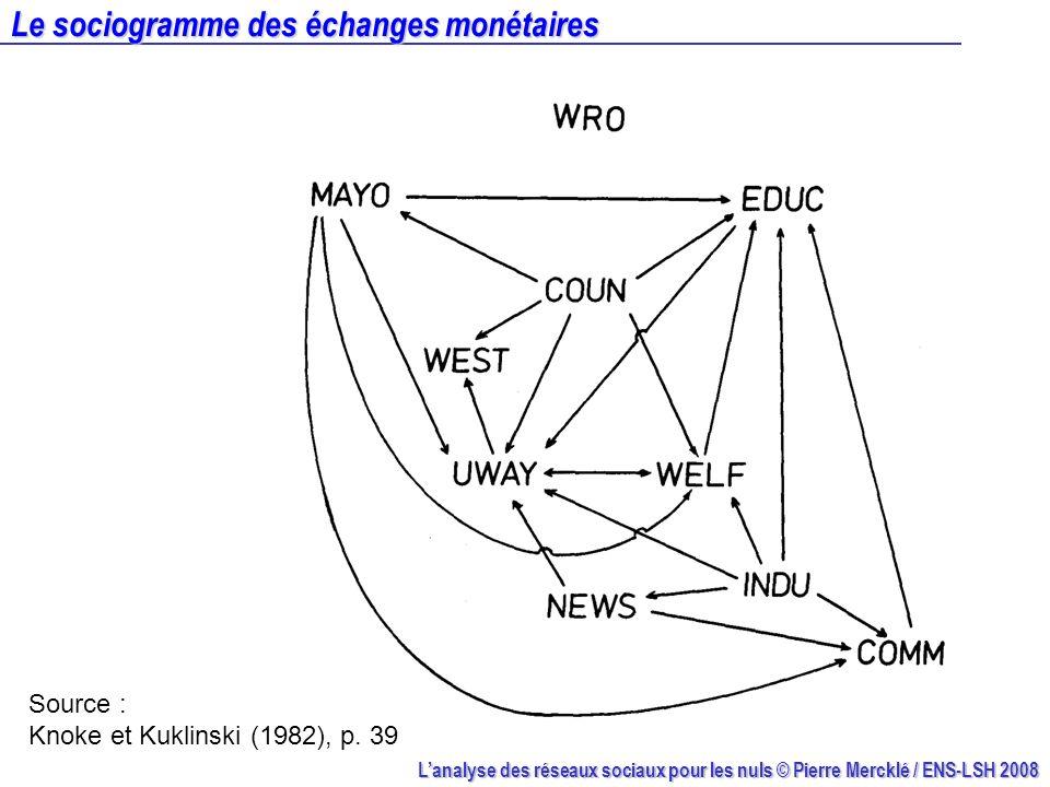 Lanalyse des réseaux sociaux pour les nuls © Pierre Mercklé / ENS-LSH 2008 Le sociogramme des échanges monétaires Source : Knoke et Kuklinski (1982),