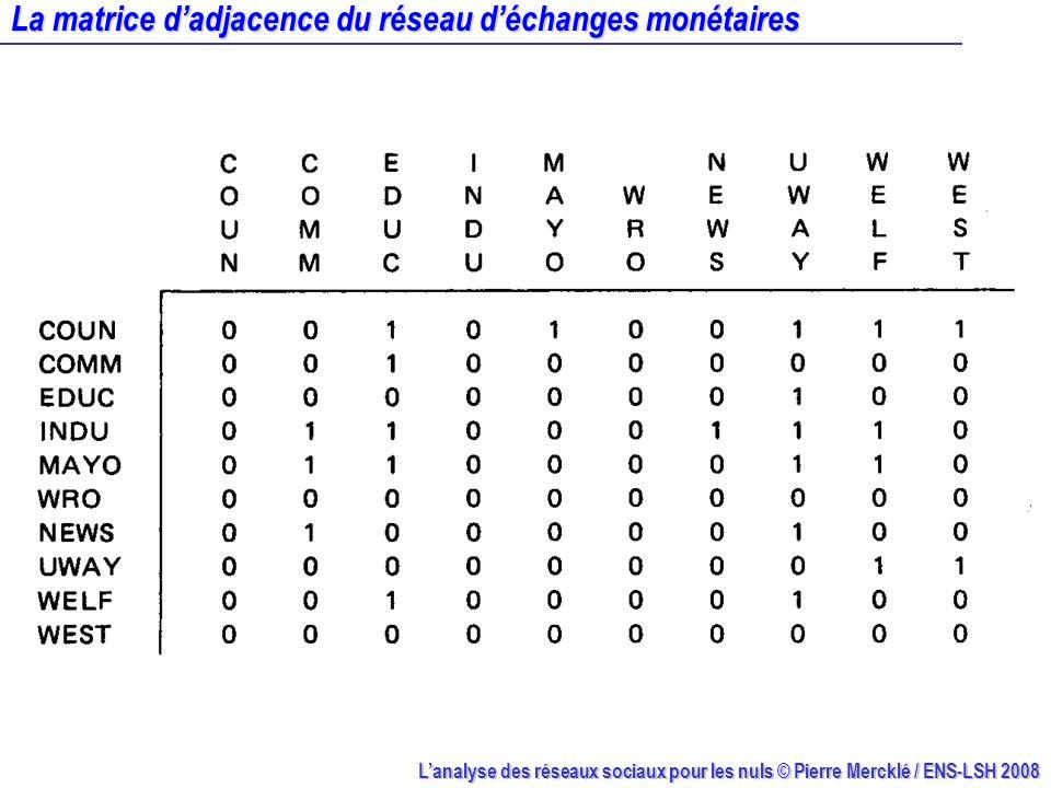 Lanalyse des réseaux sociaux pour les nuls © Pierre Mercklé / ENS-LSH 2008 La matrice dadjacence du réseau déchanges monétaires
