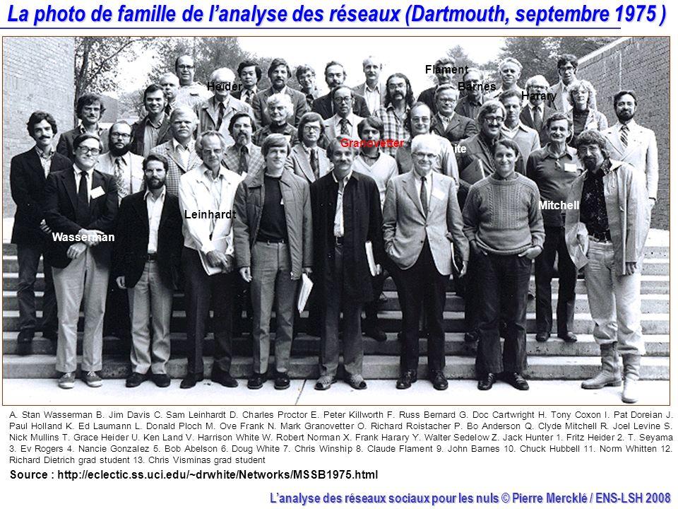 Lanalyse des réseaux sociaux pour les nuls © Pierre Mercklé / ENS-LSH 2008 La photo de famille de lanalyse des réseaux (Dartmouth, septembre 1975 ) So