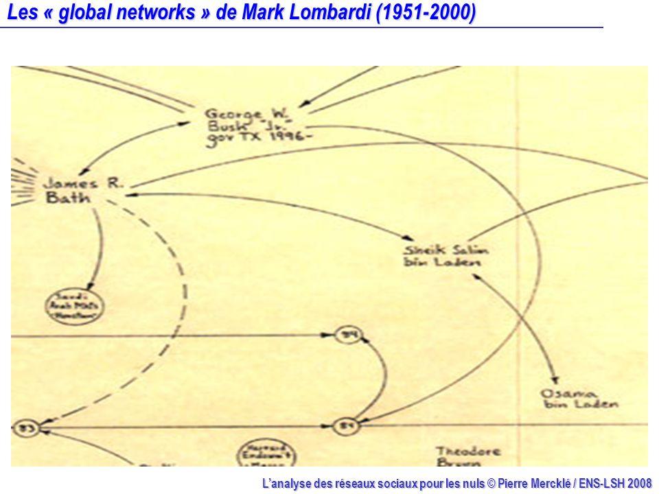 Lanalyse des réseaux sociaux pour les nuls © Pierre Mercklé / ENS-LSH 2008 Ressources électroniques ENS LSHhttp://socio.ens-lsh.fr INSNAhttp://www.insna.org SocNethttp://www.insna.org/INSNA/socnet.html Social Networkshttp://www.insna.org/INSNA/sn_inf.html Connectionshttp://www.sfu.ca/~insna/indexConnect.html Journal of Social Structurehttp://www.cmu.edu/joss/index1.html John Scott (1991), Social Network Analysis http://www.analytictech.com/mb119/tableof.htm Ronald Burt (page perso)http://gsbwww.uchicago.edu/fac/ronald.burt NetDraw et Ucinethttp://www.analytictech.com Pajekhttp://vlado.fmf.uni-lj.si/pub/networks/pajek