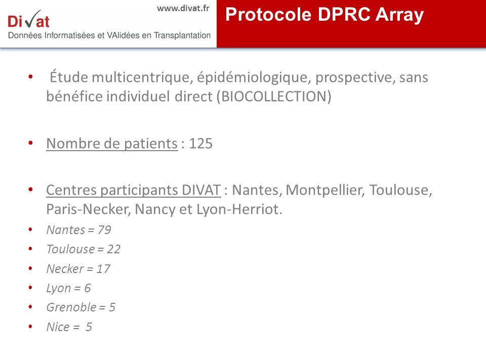 www.divat.fr Protocole DPRC Array Étude multicentrique, épidémiologique, prospective, sans bénéfice individuel direct (BIOCOLLECTION) Nombre de patien