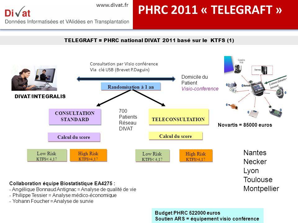 www.divat.fr TELEGRAFT = PHRC national DIVAT 2011 basé sur le KTFS (1) DIVAT/INTEGRALIS Consultation par Visio conférence Via clé USB (Brevet P.Daguin