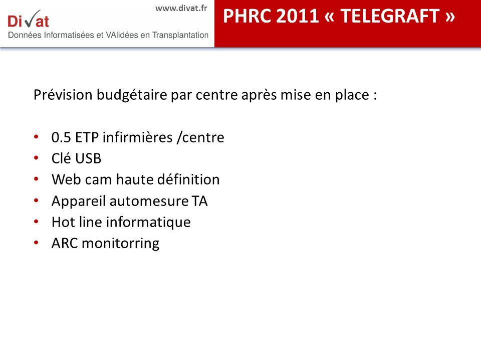 www.divat.fr Prévision budgétaire par centre après mise en place : 0.5 ETP infirmières /centre Clé USB Web cam haute définition Appareil automesure TA