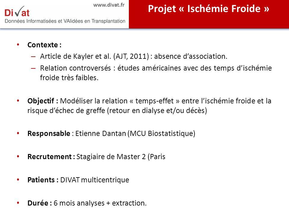 www.divat.fr Contexte : – Article de Kayler et al. (AJT, 2011) : absence dassociation. – Relation controversés : études américaines avec des temps dis