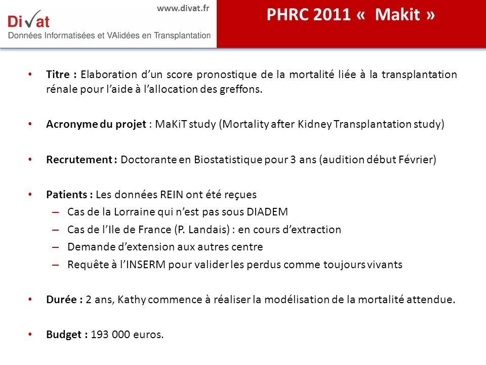 www.divat.fr Titre : Elaboration dun score pronostique de la mortalité liée à la transplantation rénale pour laide à lallocation des greffons. Acronym