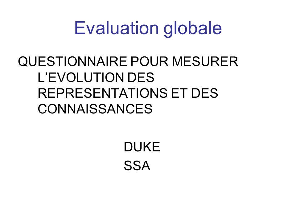 Evaluation globale QUESTIONNAIRE POUR MESURER LEVOLUTION DES REPRESENTATIONS ET DES CONNAISSANCES DUKE SSA
