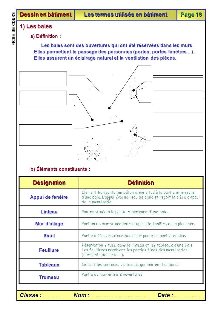 Fiche de cours sur les principaux termes utilisés en bâtiment Classe :Nom :Date : Classe : …………… Nom : …………………………………… Date : ……………….. FICHE DE COURS P