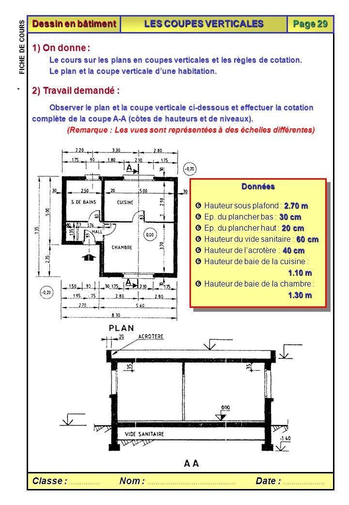 Classe :Nom :Date : Classe : …………… Nom : …………………………………… Date : ……………….. FICHE DE COURS Fiche de TD n°2 sur les coupes verticales Dessin en bâtiment LE